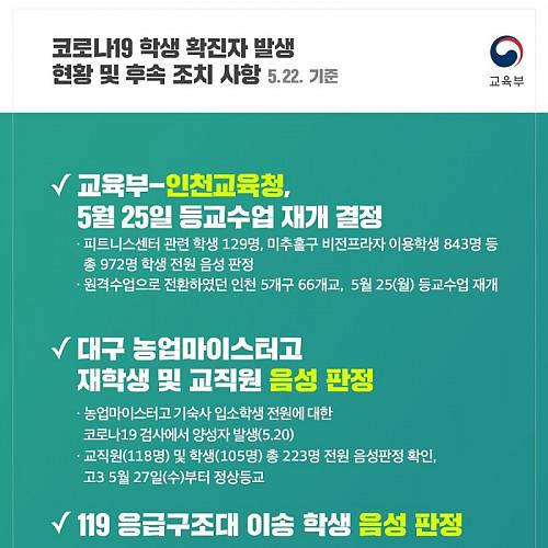 (교육부) 코로나19 학생확진자 발생현황 밎 후속조치 사항(5.23)